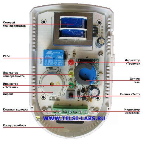 Основные составные части сигнализатора Кенарь GD100-C оксид углерода (угарный газ) СO