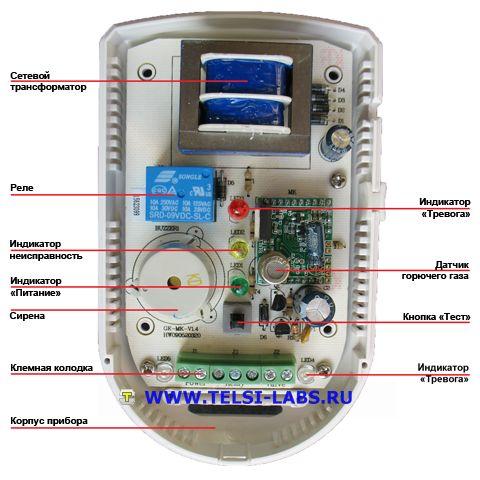 Основные составные части сигнализатора Кенарь GD100-N (метан СН4)