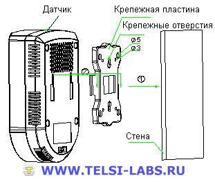 Схема монтажа сигнализатора загазованности Кенарь GD100 на стену