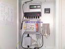 Шкаф коммерческого учета газа для ГРП